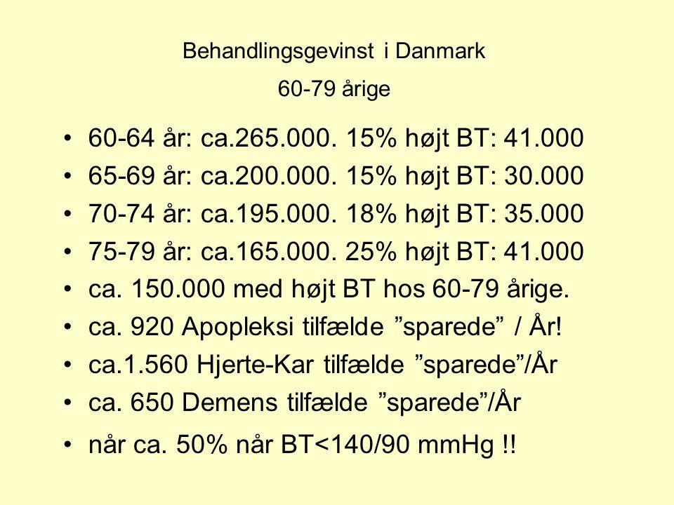 Behandlingsgevinst i Danmark 60-79 årige 60-64 år: ca.265.000.