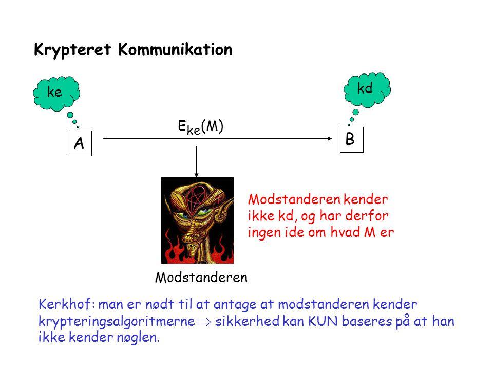 Krypteret Kommunikation A B E ke (M) kd ke Modstanderen Modstanderen kender ikke kd, og har derfor ingen ide om hvad M er Kerkhof: man er nødt til at antage at modstanderen kender krypteringsalgoritmerne  sikkerhed kan KUN baseres på at han ikke kender nøglen.