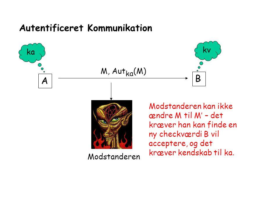 Autentificeret Kommunikation A B M, Aut ka (M) kv ka Modstanderen Modstanderen kan ikke ændre M til M' – det kræver han kan finde en ny checkværdi B vil acceptere, og det kræver kendskab til ka.