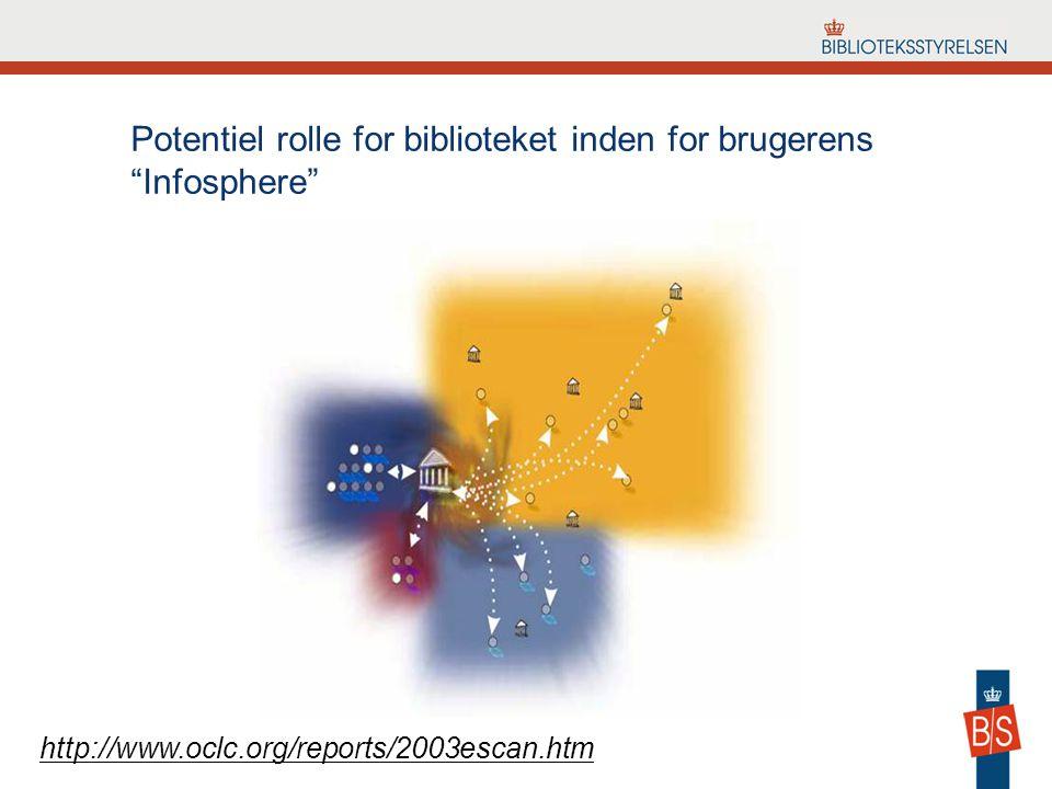 Potentiel rolle for biblioteket inden for brugerens Infosphere http://www.oclc.org/reports/2003escan.htm