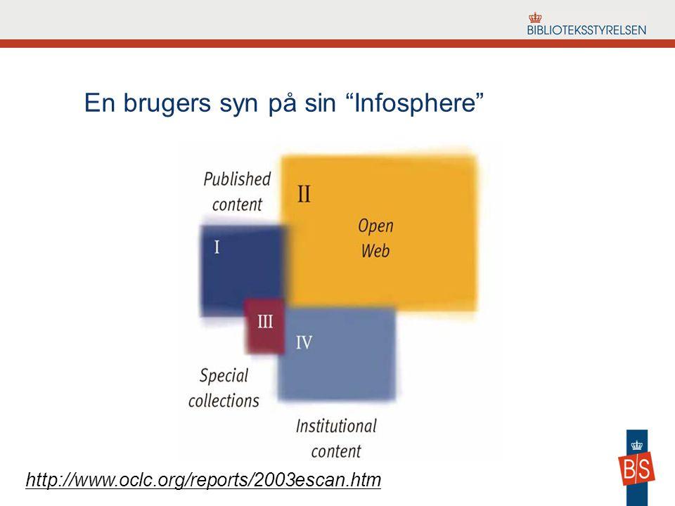En brugers syn på sin Infosphere http://www.oclc.org/reports/2003escan.htm