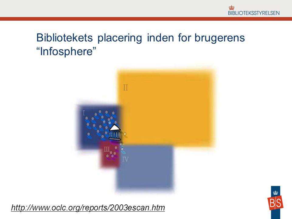 Bibliotekets placering inden for brugerens Infosphere http://www.oclc.org/reports/2003escan.htm