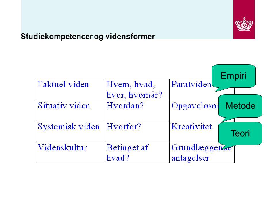 Studiekompetencer og vidensformer Empiri MetodeTeori
