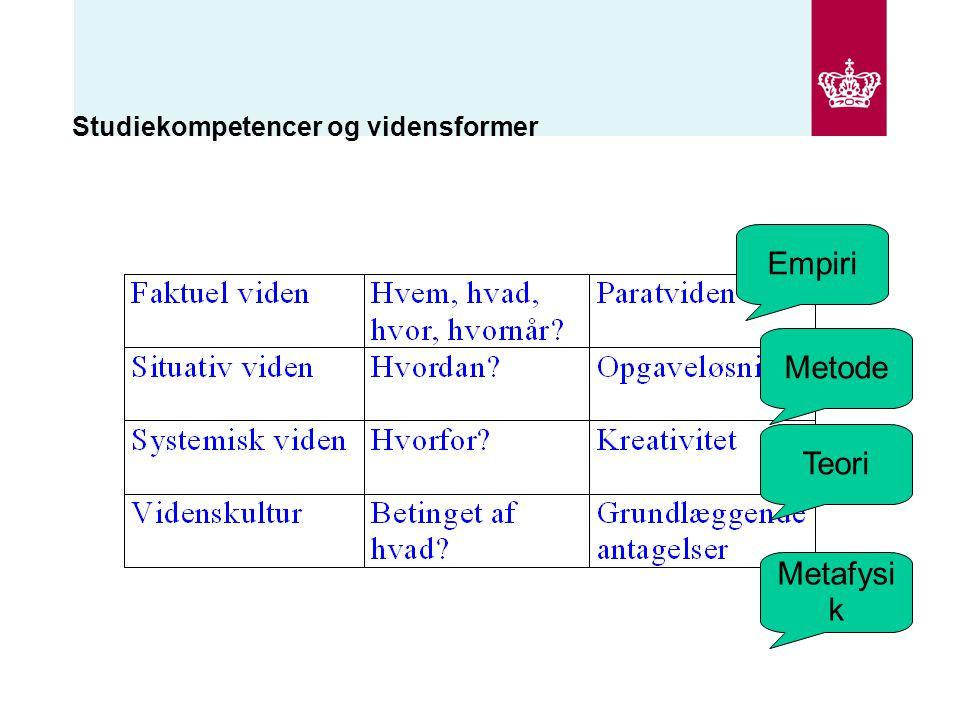 Studiekompetencer og vidensformer Empiri MetodeTeori Metafysi k