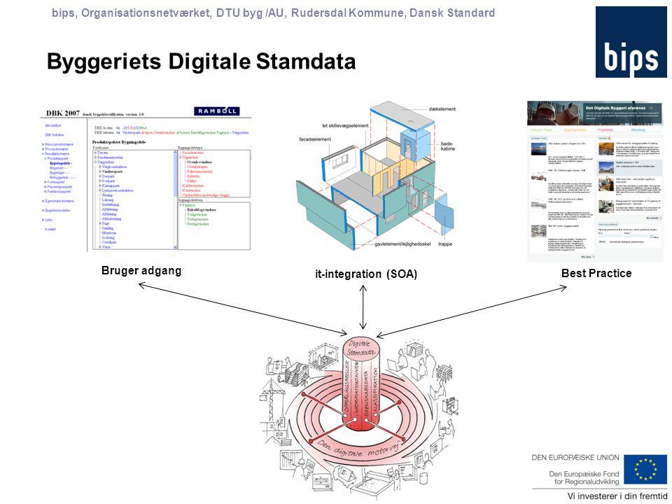bips, Organisationsnetværket, DTU byg /AU, Rudersdal Kommune, Dansk Standard Byggeriets Digitale Stamdata Bruger adgang it-integration (SOA) Best Practice