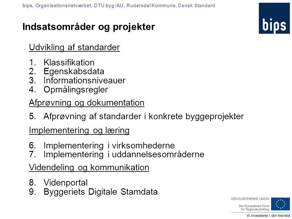 bips, Organisationsnetværket, DTU byg /AU, Rudersdal Kommune, Dansk Standard Indsatsområder og projekter Udvikling af standarder 1.Klassifikation 2.Egenskabsdata 3.Informationsniveauer 4.Opmålingsregler Afprøvning og dokumentation 5.Afprøvning af standarder i konkrete byggeprojekter Implementering og læring 6.Implementering i virksomhederne 7.Implementering i uddannelsesområderne Videndeling og kommunikation 8.Videnportal 9.Byggeriets Digitale Stamdata