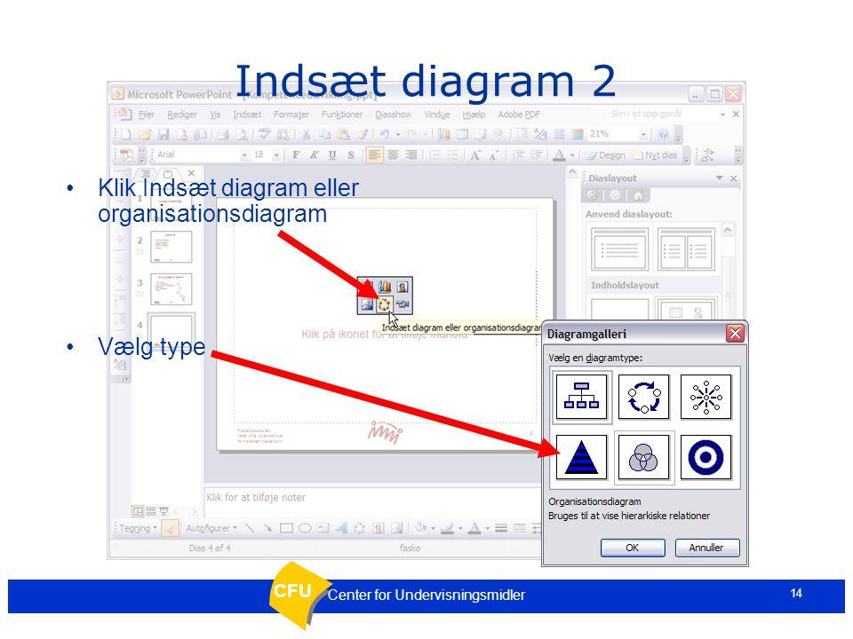 CFU 13 Center for Undervisningsmidler Indsæt diagram 1 Peg på Indholdsobjekt Tryk på Pil-ned-knappen Klik Indsæt nyt dias