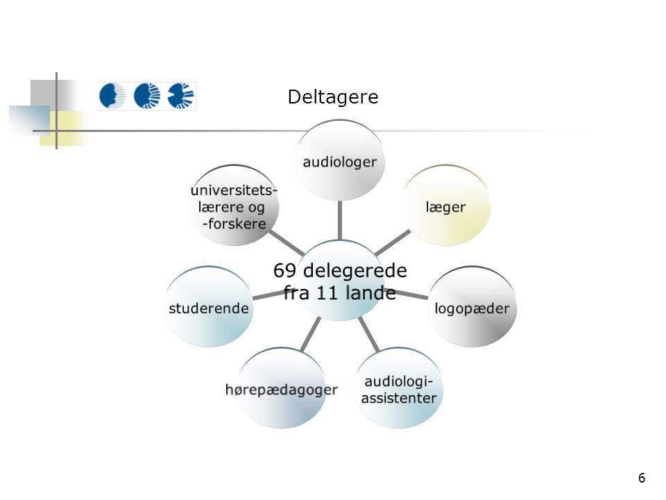 6 Deltagere 69 delegerede fra 11 lande audiologerlægerlogopæder audiologi- assistenter hørepædagogerstuderende universitets- lærere og -forskere