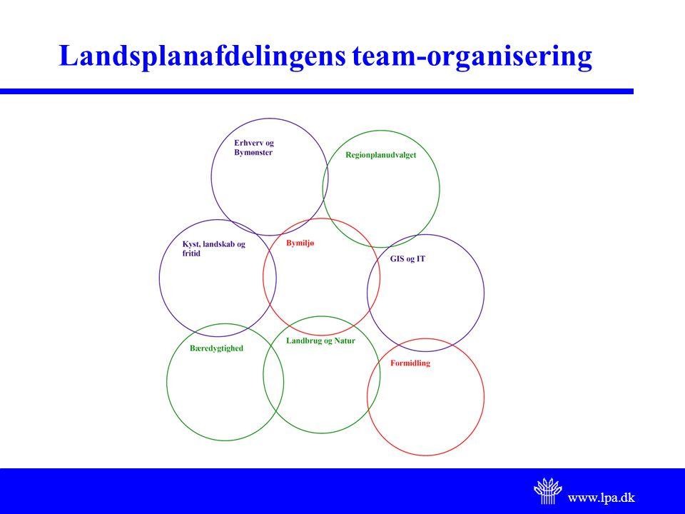 www.lpa.dk Landsplanafdelingens team-organisering