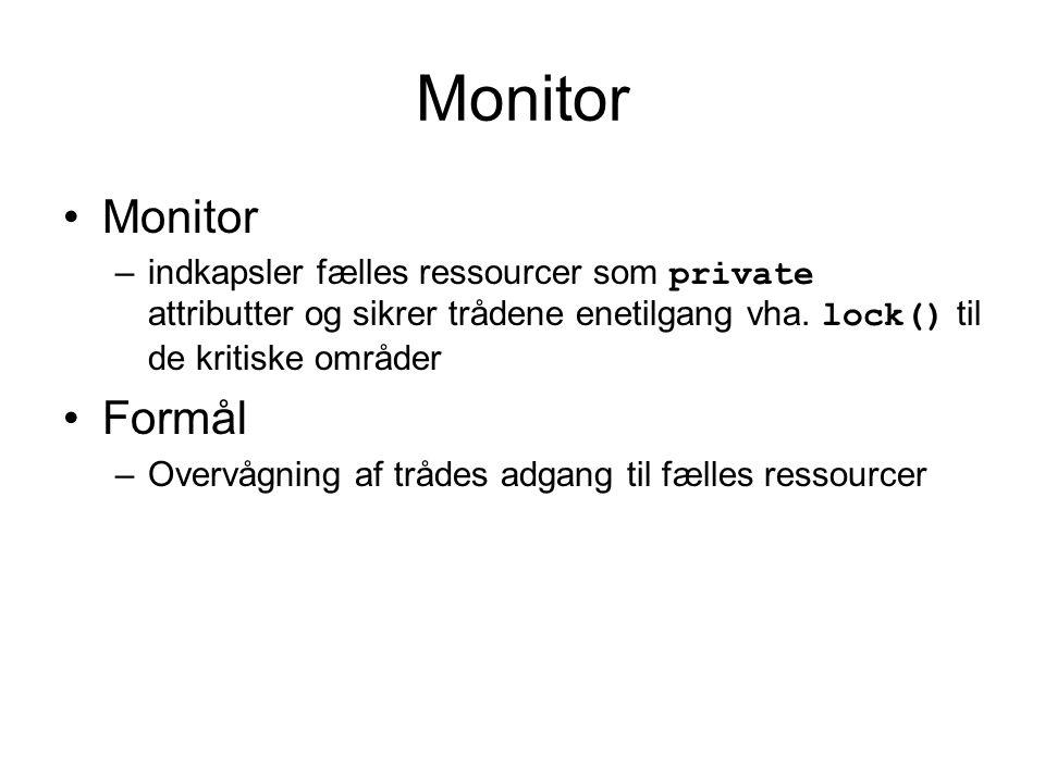 Monitor –indkapsler fælles ressourcer som private attributter og sikrer trådene enetilgang vha.