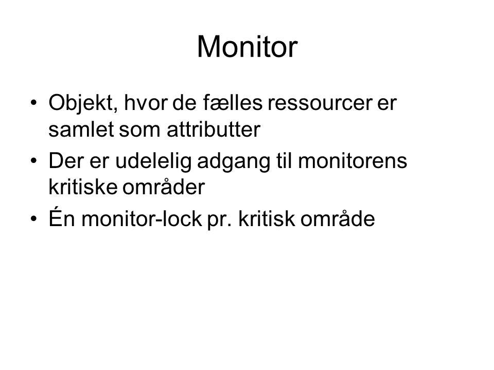 Monitor Objekt, hvor de fælles ressourcer er samlet som attributter Der er udelelig adgang til monitorens kritiske områder Én monitor-lock pr.