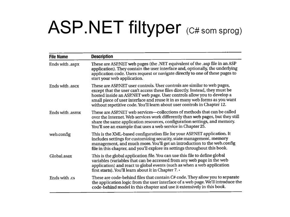 ASP.NET filtyper (C# som sprog)