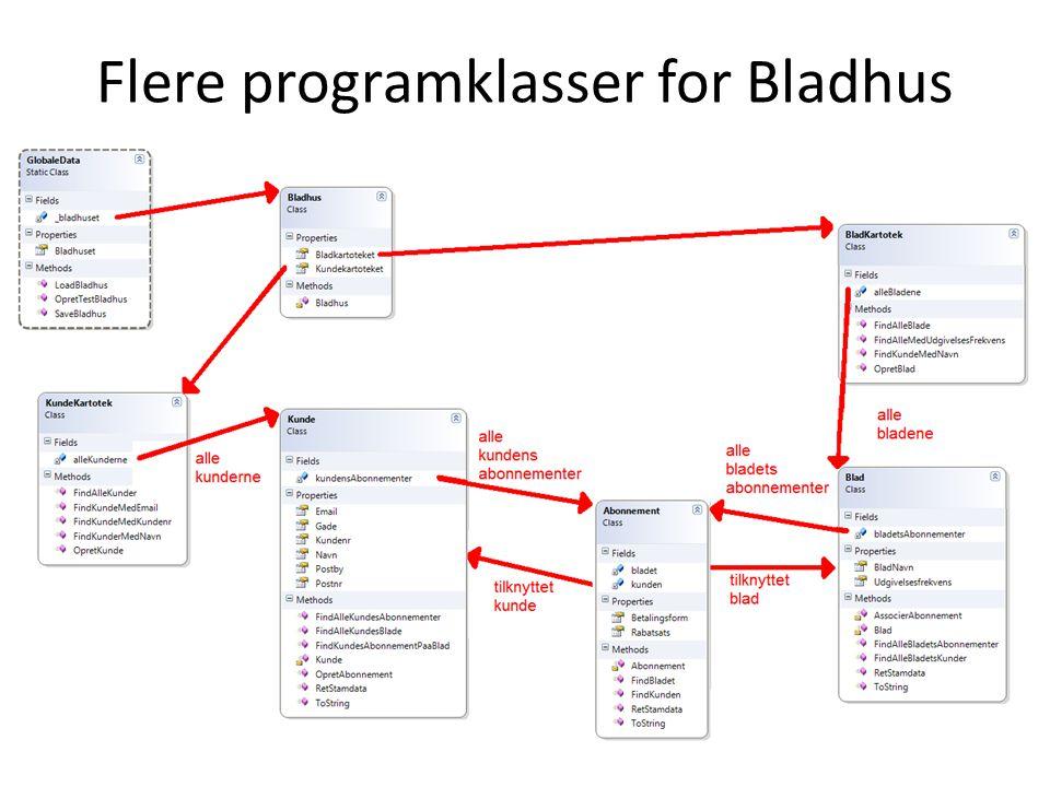 Flere programklasser for Bladhus