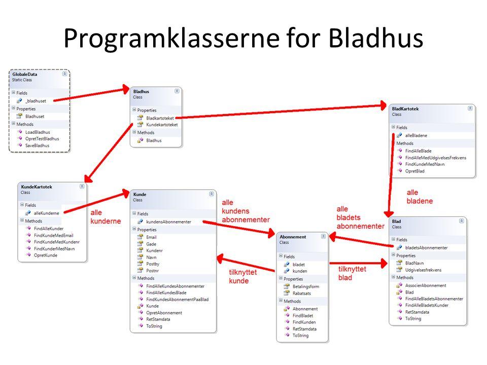 Programklasserne for Bladhus