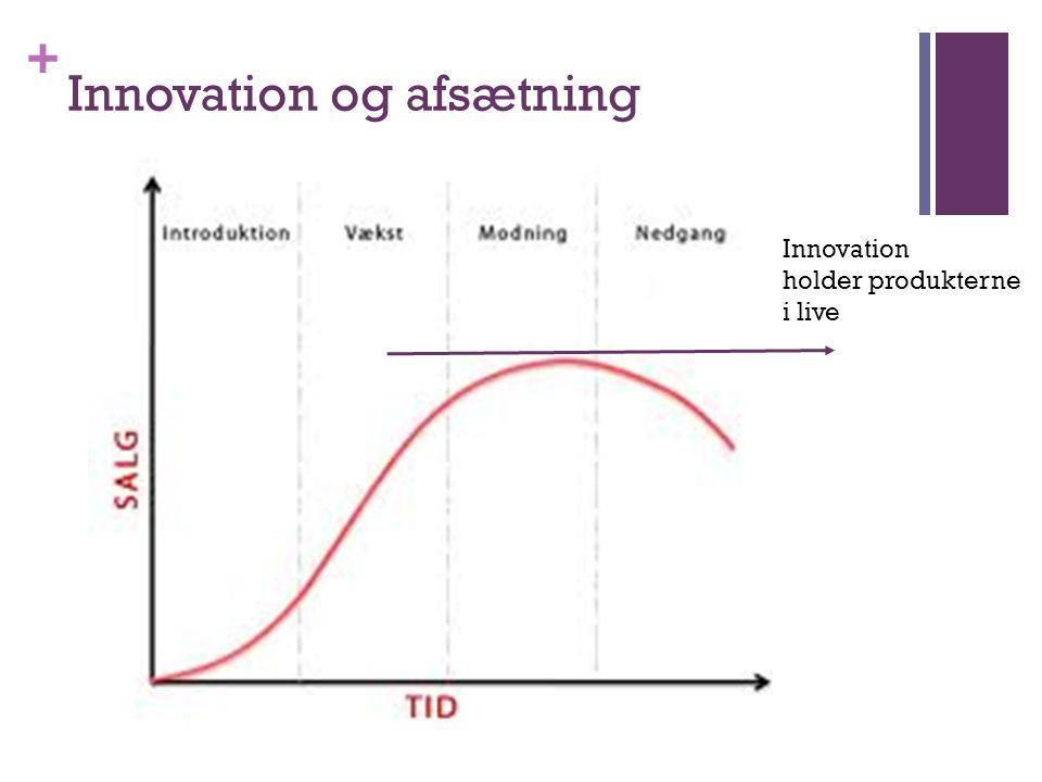 + Innovation og afsætning Innovation holder produkterne i live