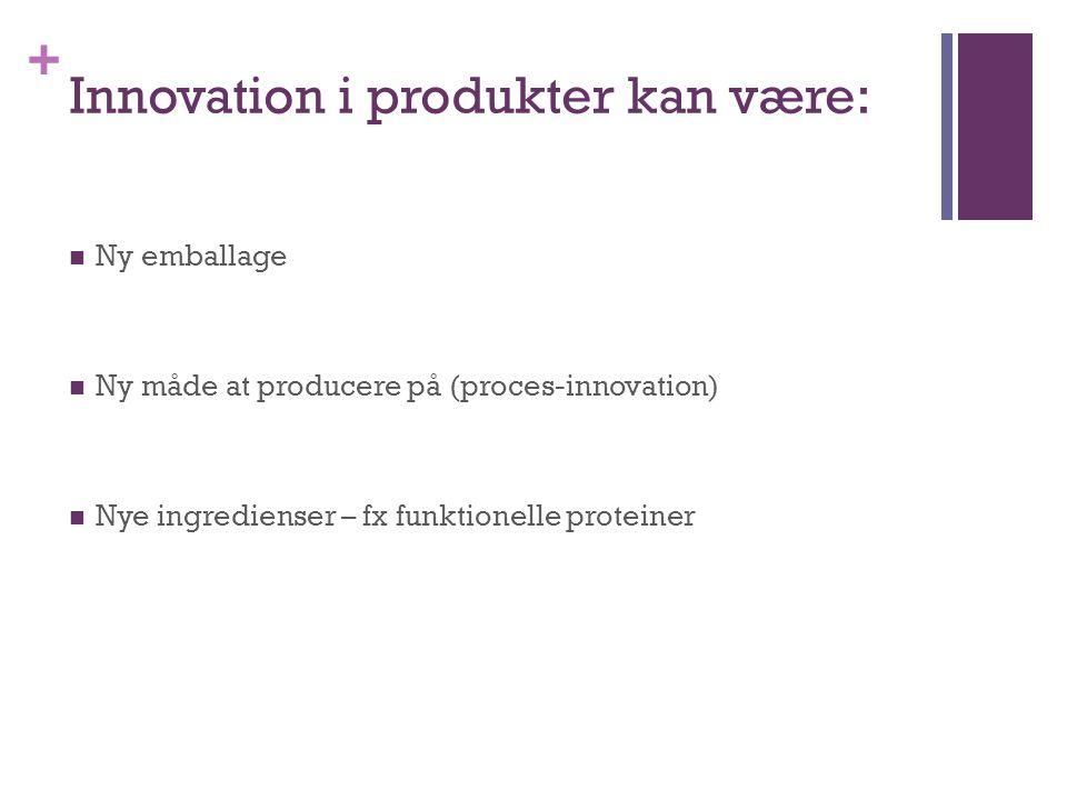 + Innovation i produkter kan være: Ny emballage Ny måde at producere på (proces-innovation) Nye ingredienser – fx funktionelle proteiner