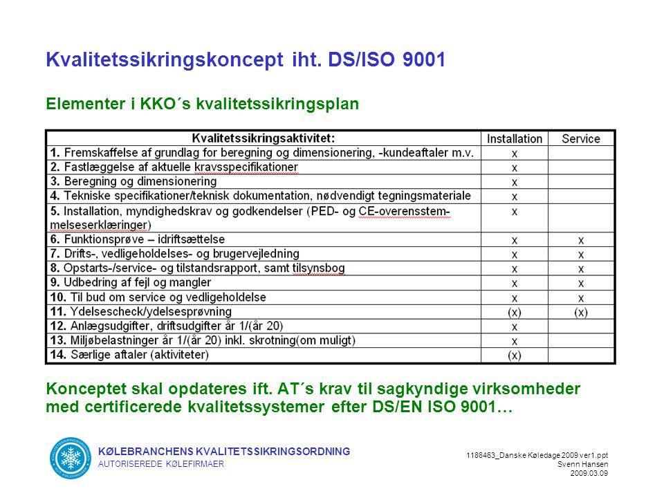 KØLEBRANCHENS KVALITETSSIKRINGSORDNING AUTORISEREDE KØLEFIRMAER 1186463_Danske Køledage 2009 ver1.ppt Svenn Hansen 2009.03.09 Kvalitetssikringskoncept iht.