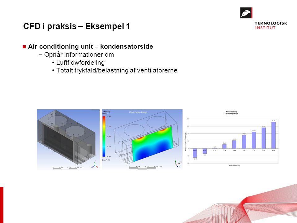 CFD i praksis – Eksempel 1 n Air conditioning unit – kondensatorside – Opnår informationer om Luftflowfordeling Totalt trykfald/belastning af ventilatorerne
