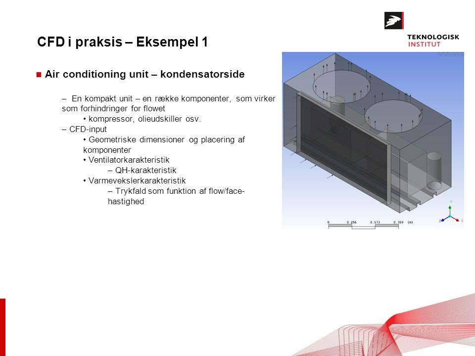 CFD i praksis – Eksempel 1 n Air conditioning unit – kondensatorside – En kompakt unit – en række komponenter, som virker som forhindringer for flowet kompressor, olieudskiller osv.
