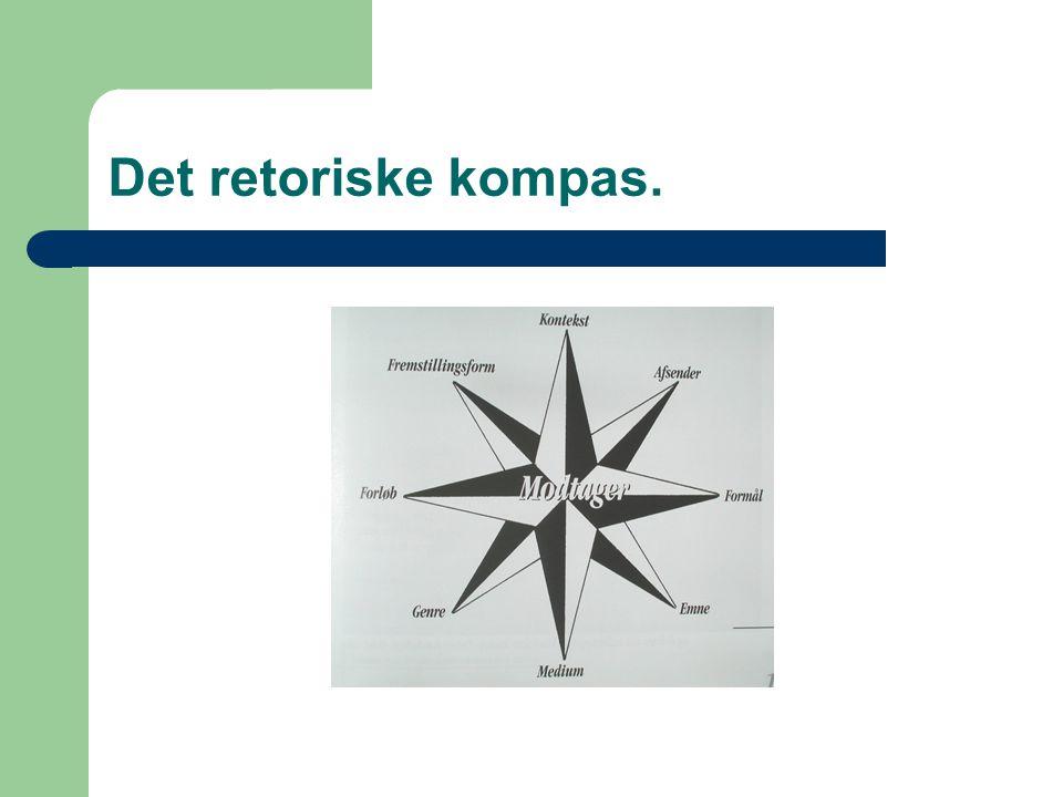 Det retoriske kompas.