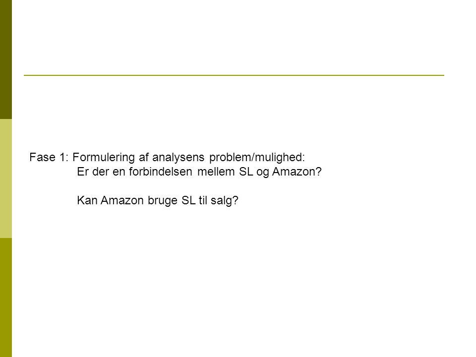 Fase 1: Formulering af analysens problem/mulighed: Er der en forbindelsen mellem SL og Amazon.