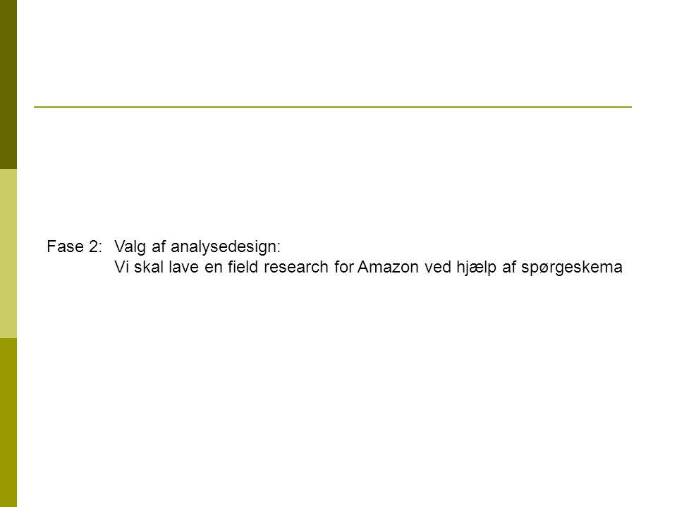Fase 2:Valg af analysedesign: Vi skal lave en field research for Amazon ved hjælp af spørgeskema