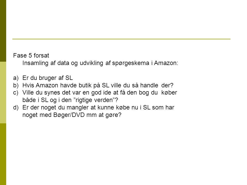 Fase 5 forsat Insamling af data og udvikling af spørgeskema i Amazon: a)Er du bruger af SL b)Hvis Amazon havde butik på SL ville du så handle der.