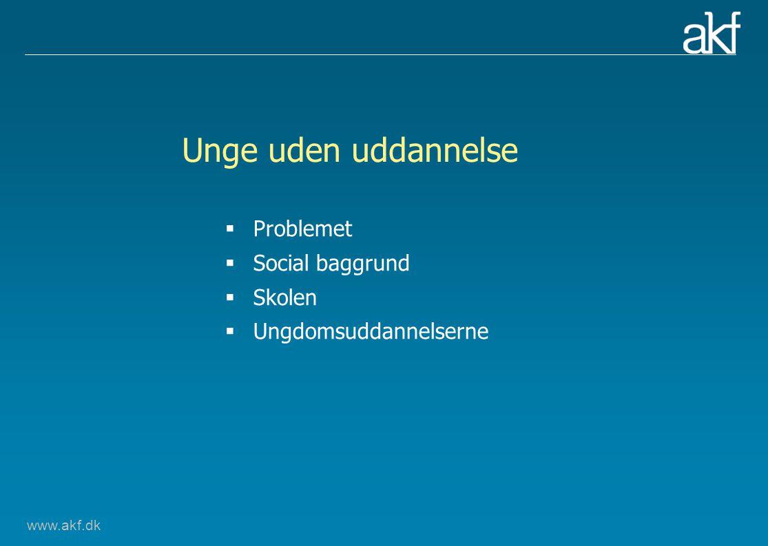 www.akf.dk Unge uden uddannelse  Problemet  Social baggrund  Skolen  Ungdomsuddannelserne