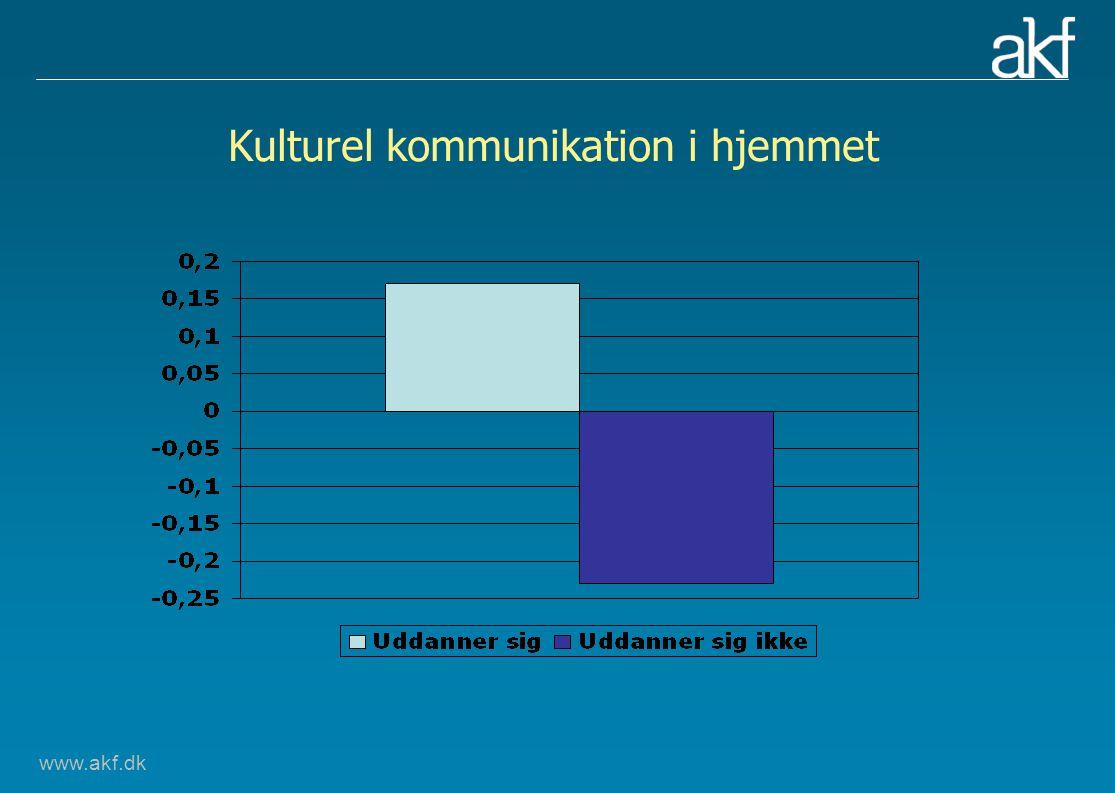 www.akf.dk Kulturel kommunikation i hjemmet