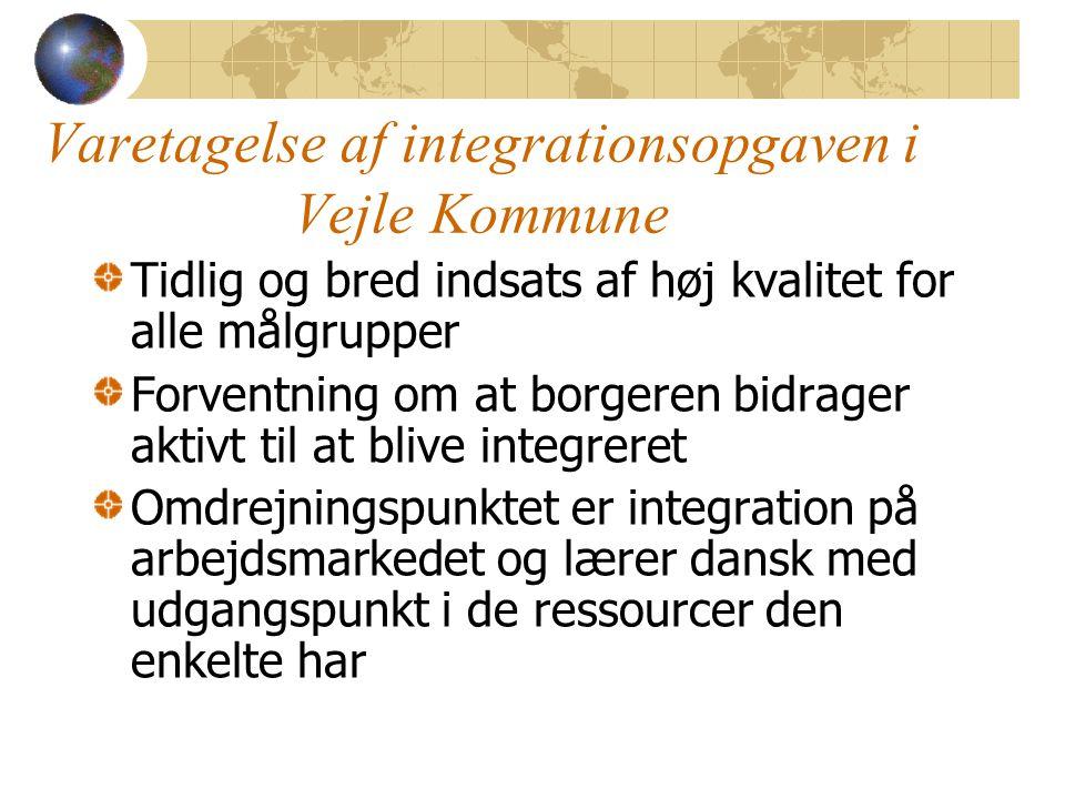 Varetagelse af integrationsopgaven i Vejle Kommune Tidlig og bred indsats af høj kvalitet for alle målgrupper Forventning om at borgeren bidrager aktivt til at blive integreret Omdrejningspunktet er integration på arbejdsmarkedet og lærer dansk med udgangspunkt i de ressourcer den enkelte har