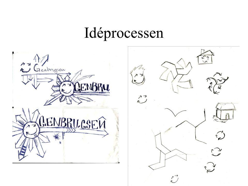 Idéprocessen