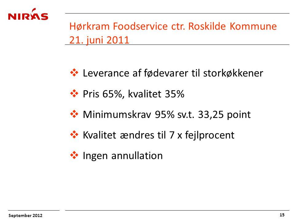 September 2012 15 Hørkram Foodservice ctr. Roskilde Kommune 21.