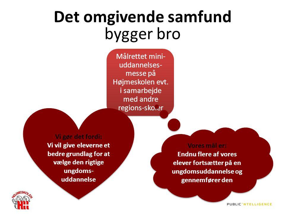 Det omgivende samfund bygger bro Målrettet mini- uddannelses- messe på Højmeskolen evt.