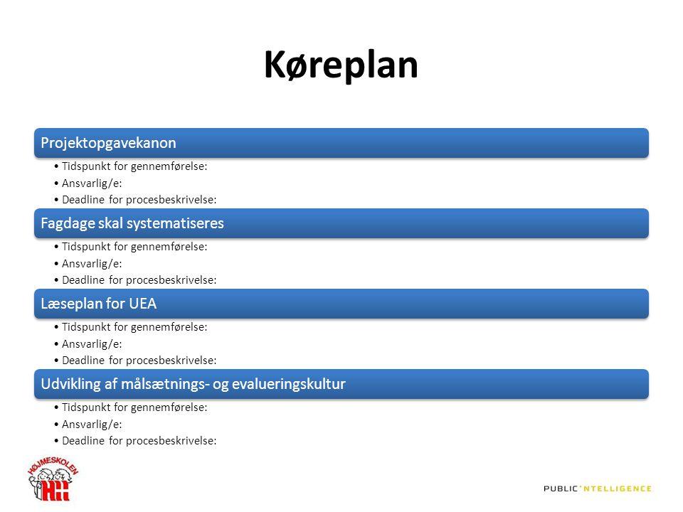 Køreplan Projektopgavekanon Tidspunkt for gennemførelse: Ansvarlig/e: Deadline for procesbeskrivelse: Fagdage skal systematiseres Tidspunkt for gennemførelse: Ansvarlig/e: Deadline for procesbeskrivelse: Læseplan for UEA Tidspunkt for gennemførelse: Ansvarlig/e: Deadline for procesbeskrivelse: Udvikling af målsætnings- og evalueringskultur Tidspunkt for gennemførelse: Ansvarlig/e: Deadline for procesbeskrivelse: