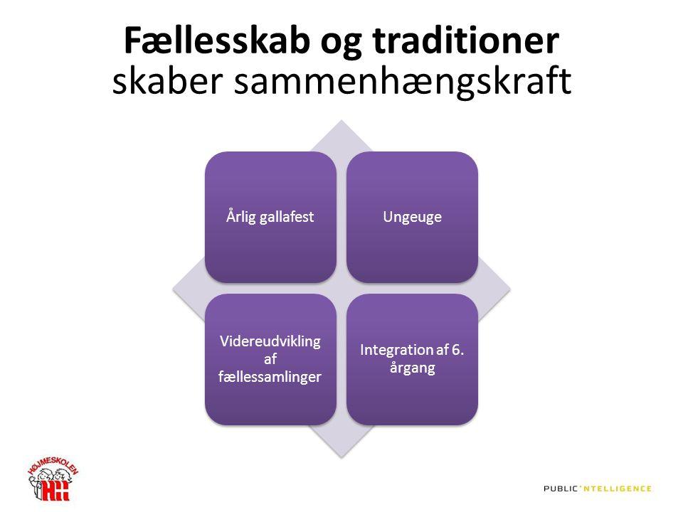 Fællesskab og traditioner skaber sammenhængskraft Årlig gallafestUngeuge Videreudvikling af fællessamlinger Integration af 6.