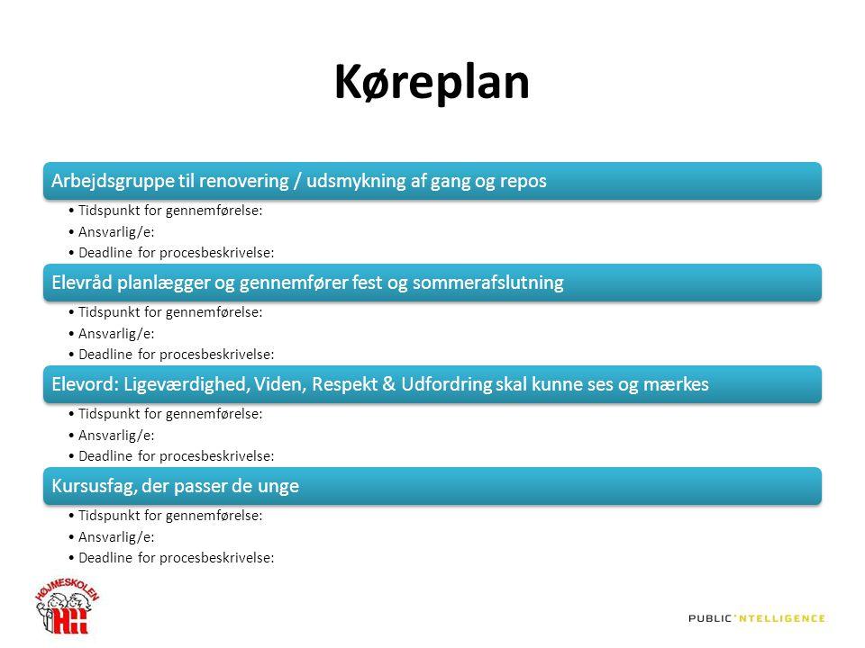 Køreplan Arbejdsgruppe til renovering / udsmykning af gang og repos Tidspunkt for gennemførelse: Ansvarlig/e: Deadline for procesbeskrivelse: Elevråd planlægger og gennemfører fest og sommerafslutning Tidspunkt for gennemførelse: Ansvarlig/e: Deadline for procesbeskrivelse: Elevord: Ligeværdighed, Viden, Respekt & Udfordring skal kunne ses og mærkes Tidspunkt for gennemførelse: Ansvarlig/e: Deadline for procesbeskrivelse: Kursusfag, der passer de unge Tidspunkt for gennemførelse: Ansvarlig/e: Deadline for procesbeskrivelse: