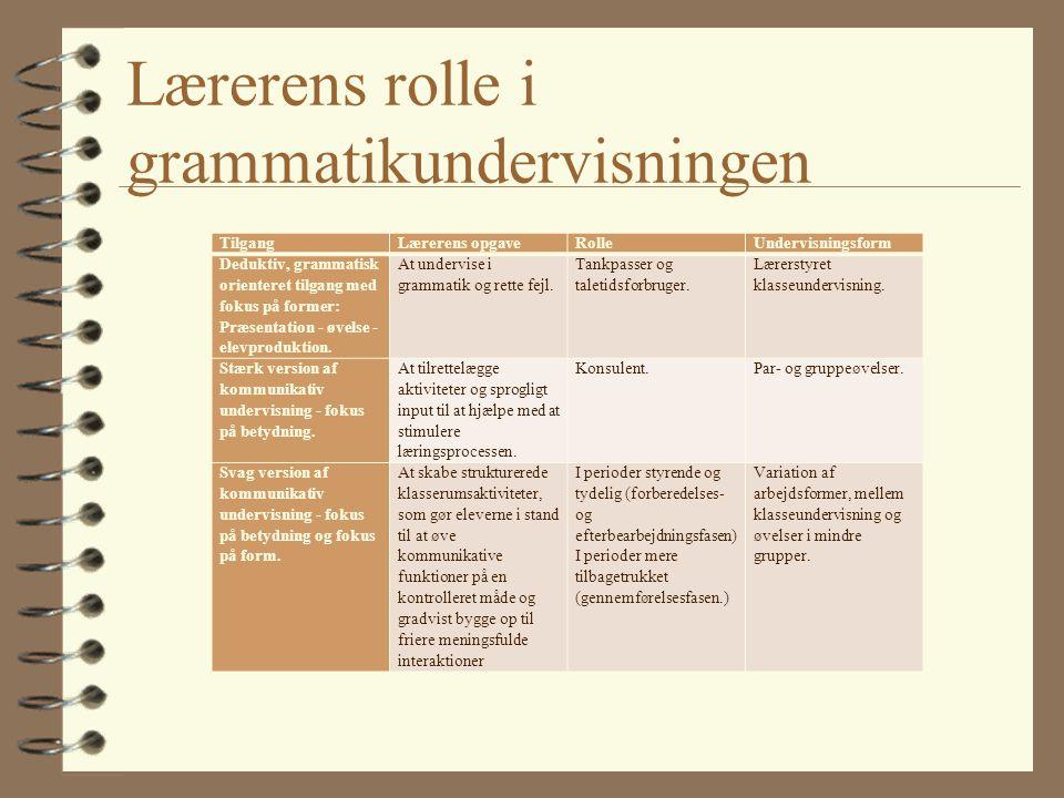 Lærerens rolle i grammatikundervisningen TilgangLærerens opgaveRolleUndervisningsform Deduktiv, grammatisk orienteret tilgang med fokus på former: Præsentation - øvelse - elevproduktion.