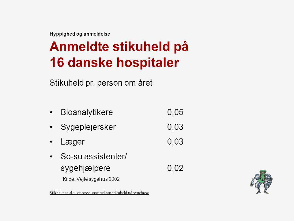 Anmeldte stikuheld på 16 danske hospitaler Stikuheld pr.