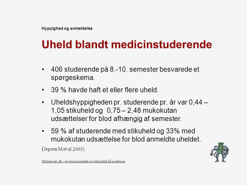 406 studerende på 8.-10. semester besvarede et spørgeskema.