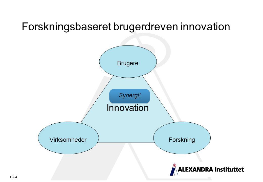 PA 4 Forskningsbaseret brugerdreven innovation Innovation Virksomheder Brugere Forskning Synergi!