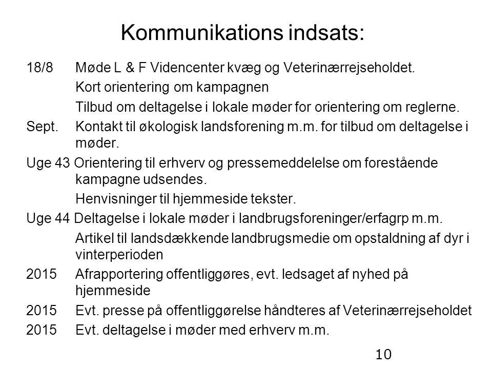 Kommunikations indsats: 18/8 Møde L & F Videncenter kvæg og Veterinærrejseholdet.