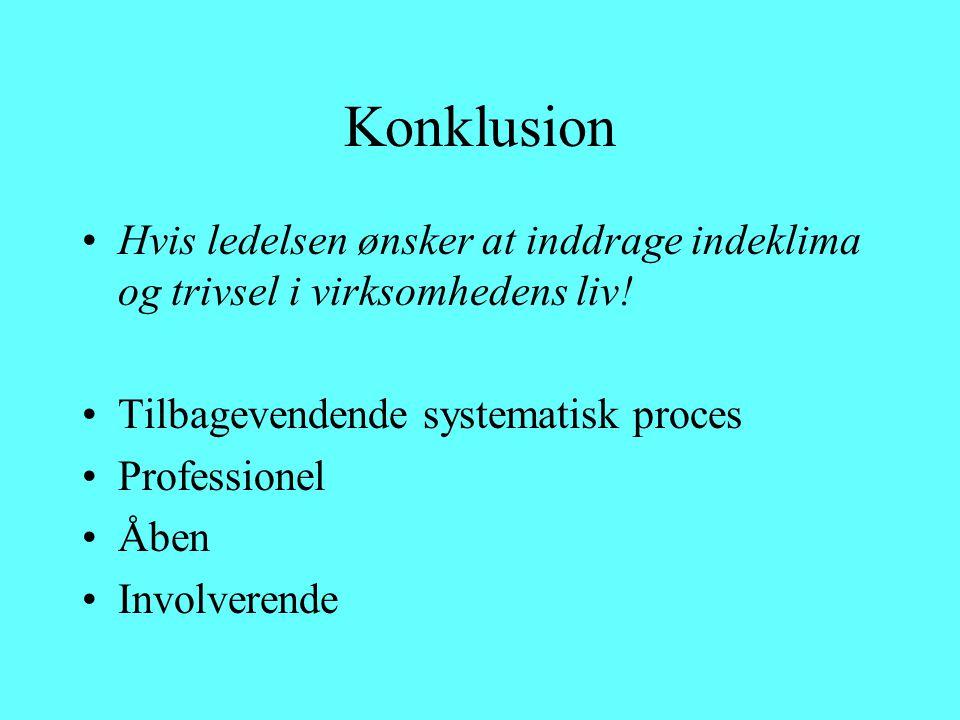 Konklusion Hvis ledelsen ønsker at inddrage indeklima og trivsel i virksomhedens liv.