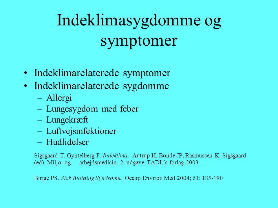 Indeklimasygdomme og symptomer Indeklimarelaterede symptomer Indeklimarelaterede sygdomme –Allergi –Lungesygdom med feber –Lungekræft –Luftvejsinfektioner –Hudlidelser Sigsgaard T, Gyntelberg F.