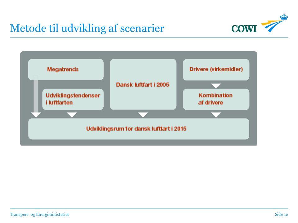 Transport- og EnergiministerietSide 12 Metode til udvikling af scenarier