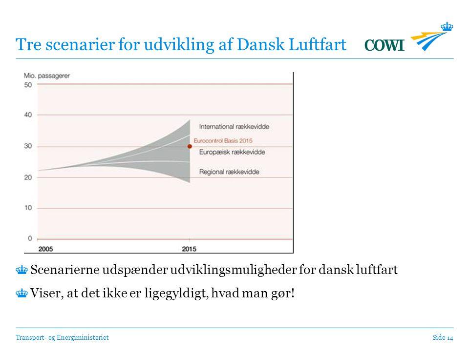Transport- og EnergiministerietSide 14 Tre scenarier for udvikling af Dansk Luftfart Scenarierne udspænder udviklingsmuligheder for dansk luftfart Viser, at det ikke er ligegyldigt, hvad man gør!