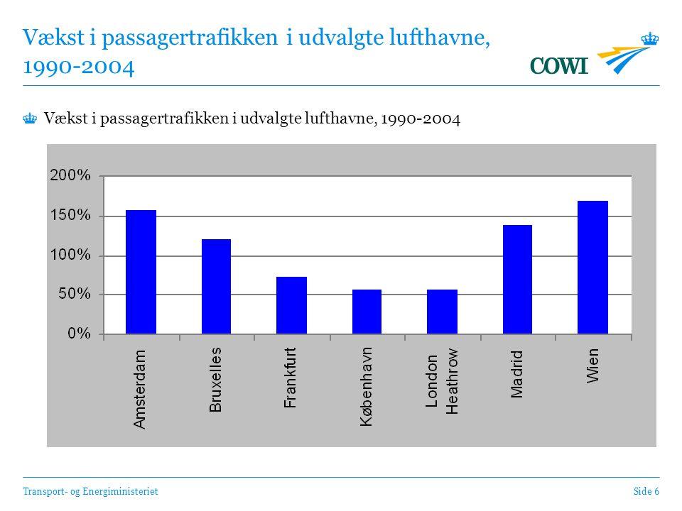 Transport- og EnergiministerietSide 6 Vækst i passagertrafikken i udvalgte lufthavne, 1990-2004