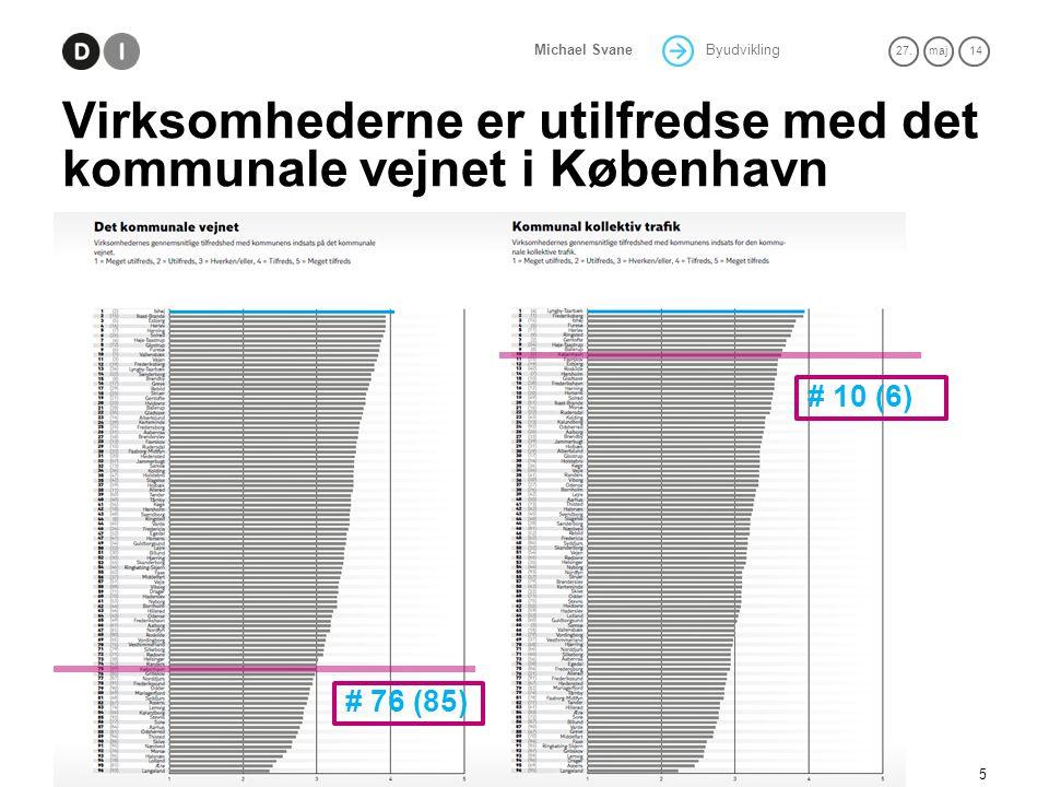 Byudvikling 27.maj 14 Michael Svane Virksomhederne er utilfredse med det kommunale vejnet i København 5 # 76 (85) # 10 (6)