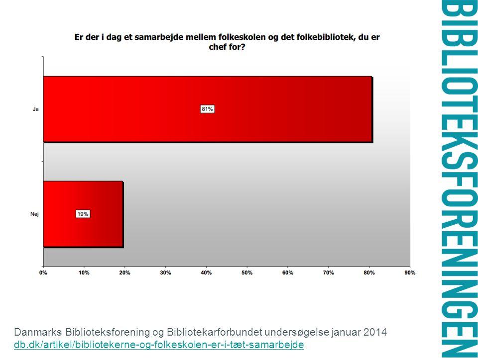 Danmarks Biblioteksforening og Bibliotekarforbundet undersøgelse januar 2014 db.dk/artikel/bibliotekerne-og-folkeskolen-er-i-tæt-samarbejde db.dk/artikel/bibliotekerne-og-folkeskolen-er-i-tæt-samarbejde