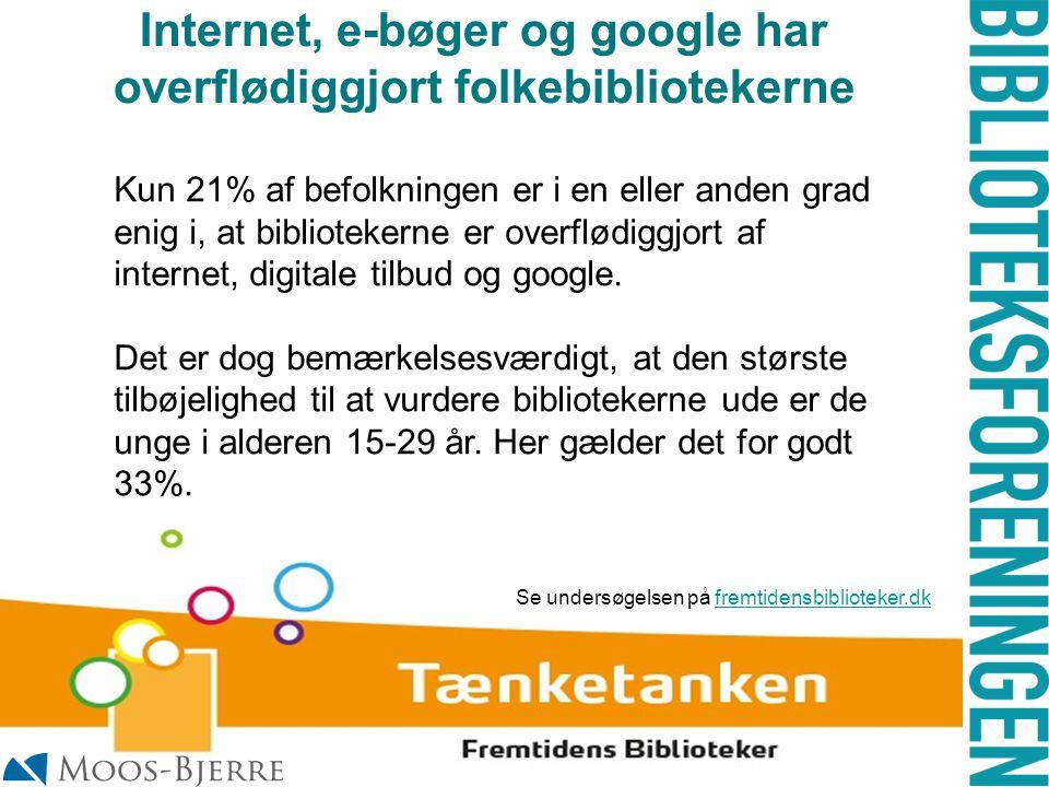 Internet, e-bøger og google har overflødiggjort folkebibliotekerne Kun 21% af befolkningen er i en eller anden grad enig i, at bibliotekerne er overflødiggjort af internet, digitale tilbud og google.