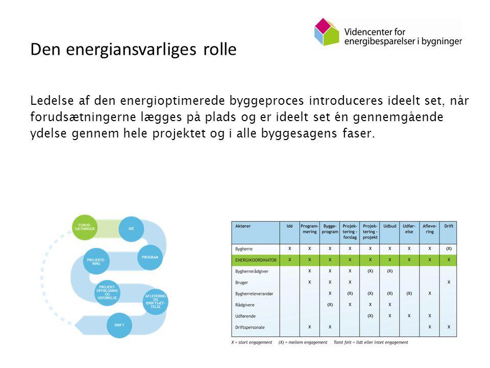 Den energiansvarliges rolle Ledelse af den energioptimerede byggeproces introduceres ideelt set, når forudsætningerne lægges på plads og er ideelt set én gennemgående ydelse gennem hele projektet og i alle byggesagens faser.